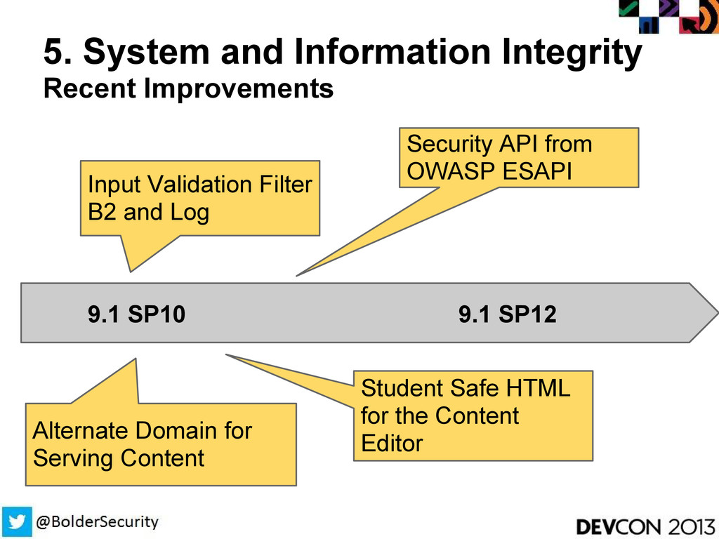 5. System and Information Integrity Recent Impr...