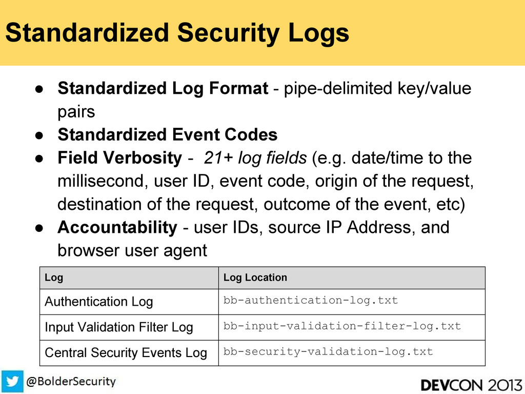 Standardized Security Logs ● Standardized Log F...