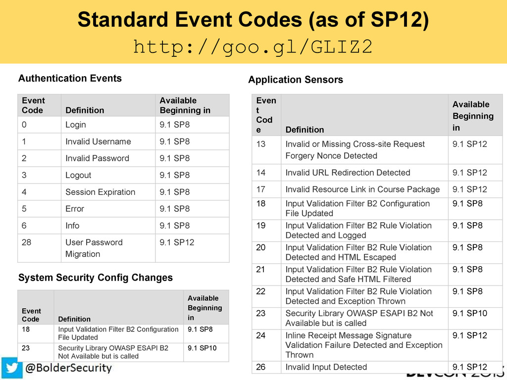 Standard Event Codes (as of SP12) http://goo.gl...