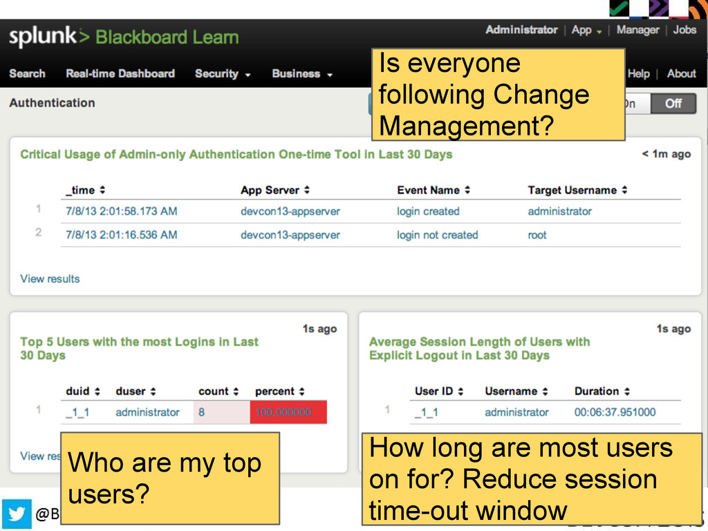 How long are most users on for? Reduce session ...