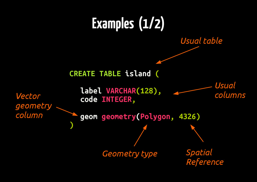 Examples (1/2) CREATE TABLE island ( label VARC...