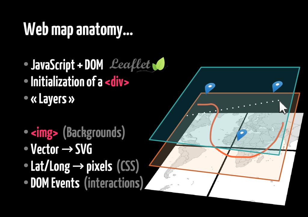 Web map anatomy... ● JavaScript + DOM ● Initial...