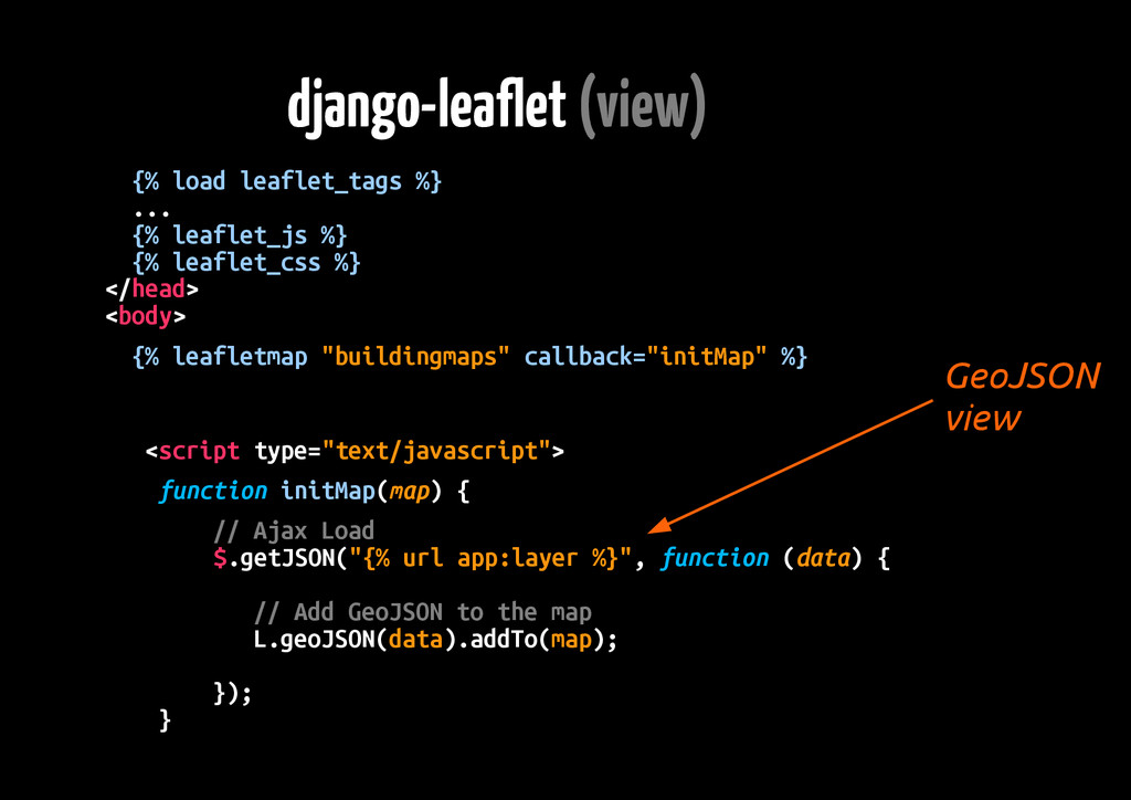 django-leaflet (view) {% load leaflet_tags %} ....