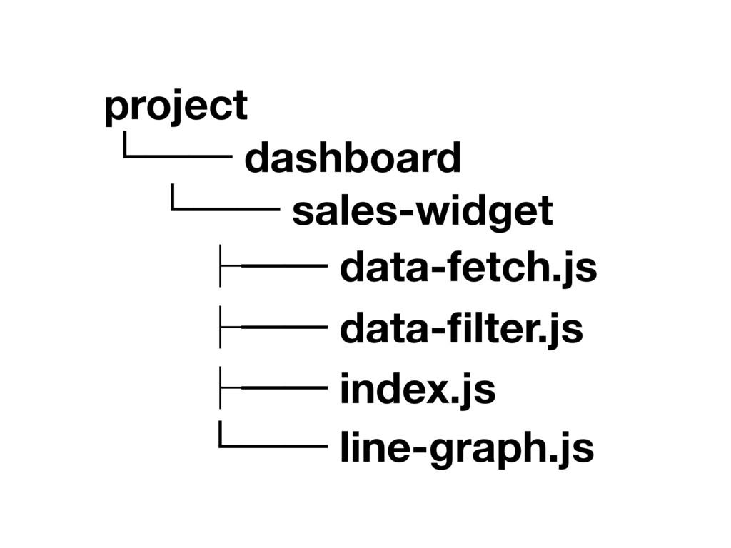 project └── dashboard └── sales-widget ├── data...
