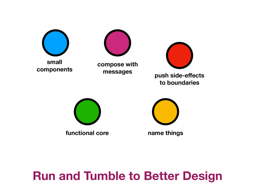 Run and Tumble to Better Design small component...