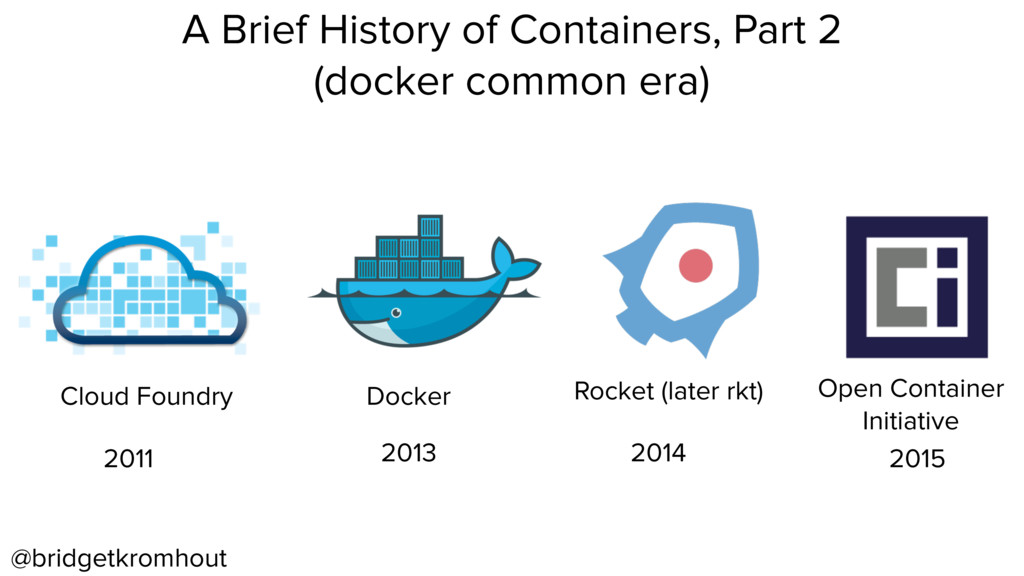@bridgetkromhout A Brief History of Containers,...