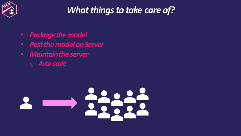 • Package the model • Post the model on Server ...