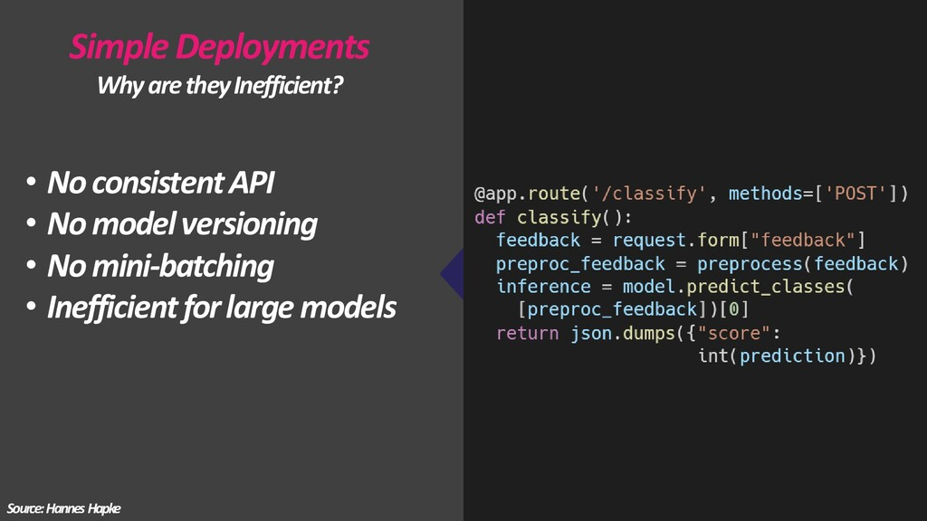Simple Deployments Why are they Inefficient? • ...