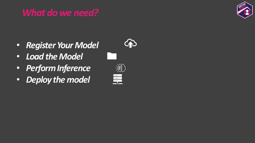 What do we need? • Register Your Model • Load t...