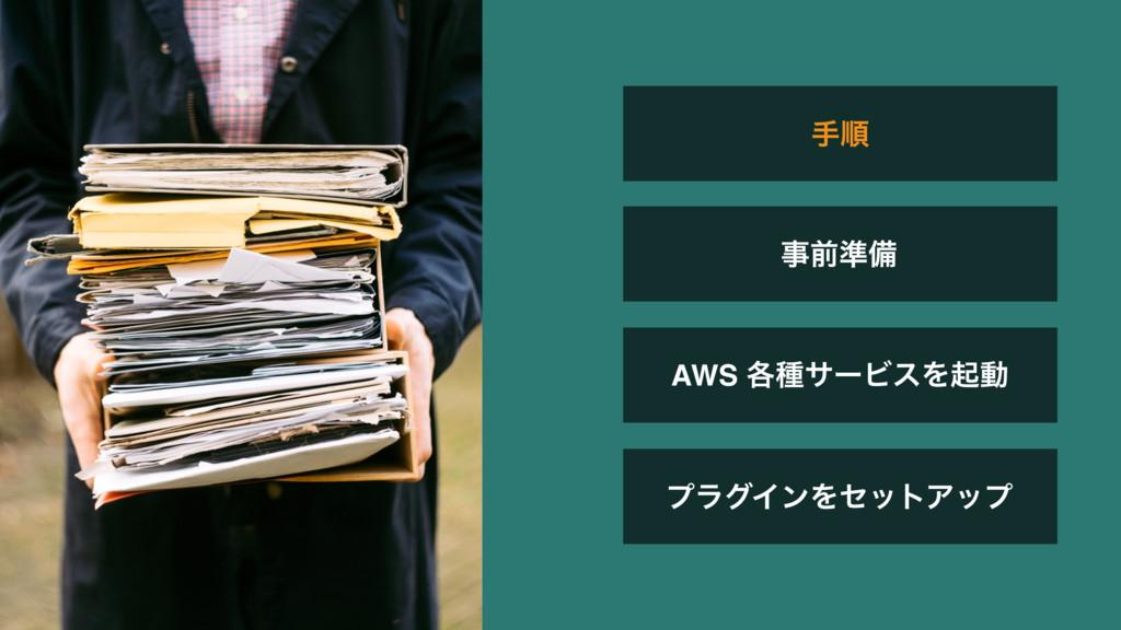 AWS ֤छαʔϏεΛىಈ ϓϥάΠϯΛηοτΞοϓ खॱ લ४උ