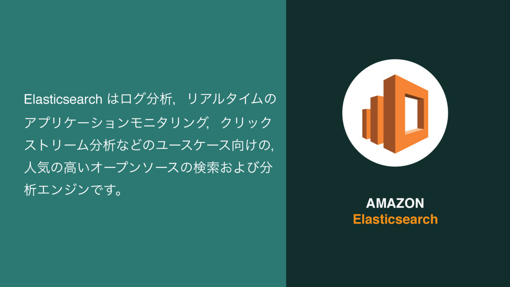 AMAZON  Elasticsearch Elasticsearch ϩάੳɼϦΞϧλ...