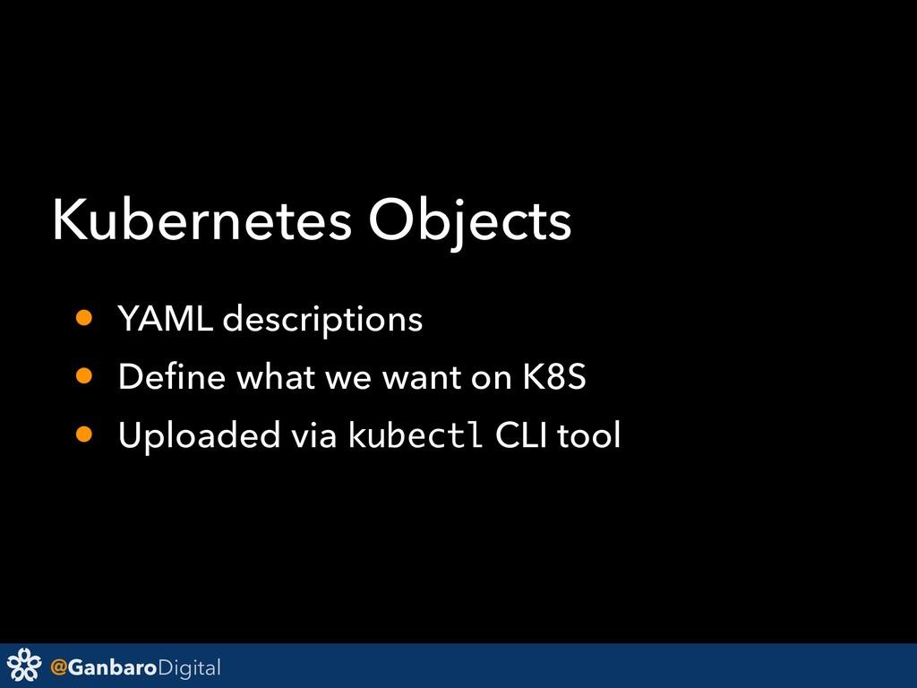 @GanbaroDigital Kubernetes Objects • YAML descr...