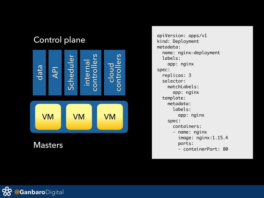 @GanbaroDigital VM VM VM data API Scheduler Mas...