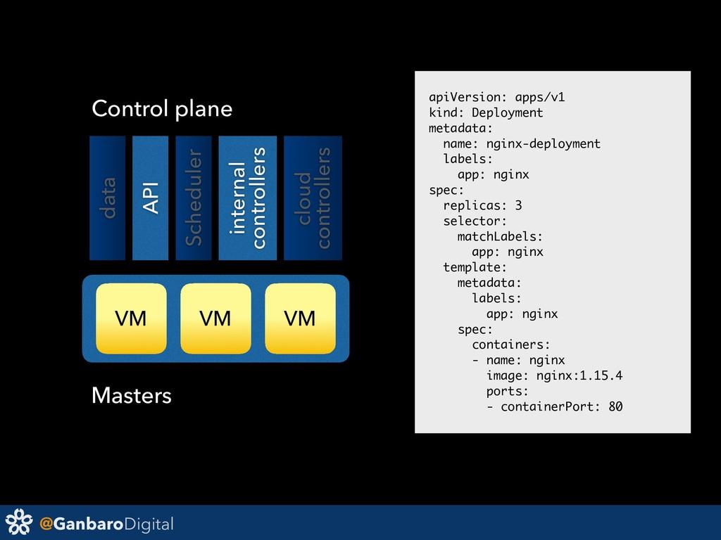 @GanbaroDigital VM VM VM data API Scheduler int...
