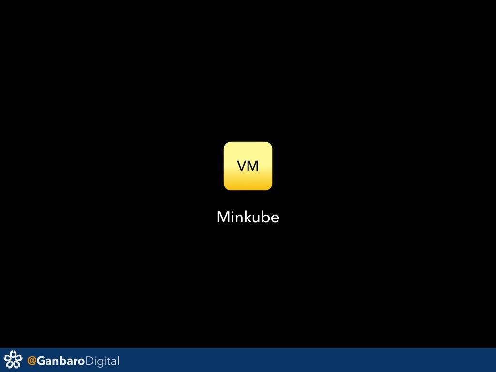 @GanbaroDigital VM Minkube