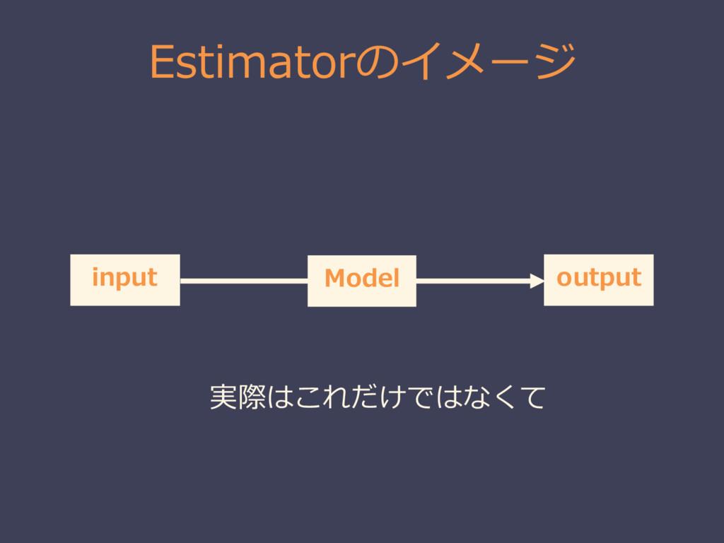 Estimatorのイメージ input Model output 実際はこれだけではなくて