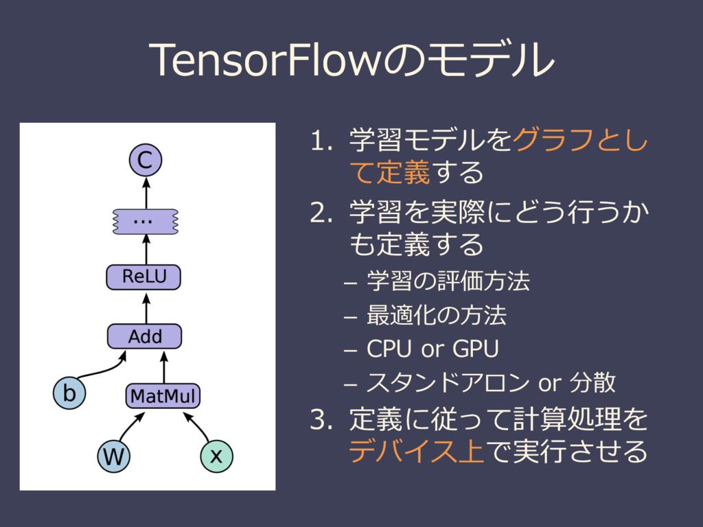 TensorFlowのモデル 1. 学習モデルをグラフとし て定義する 2. 学習を実際にどう...