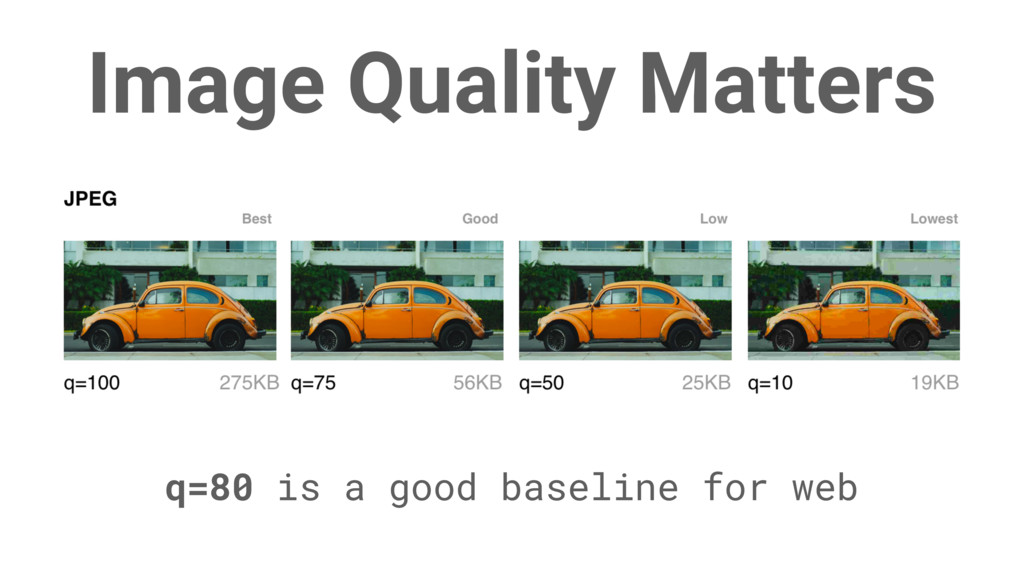 Image Quality Matters q=80 is a good baseline f...