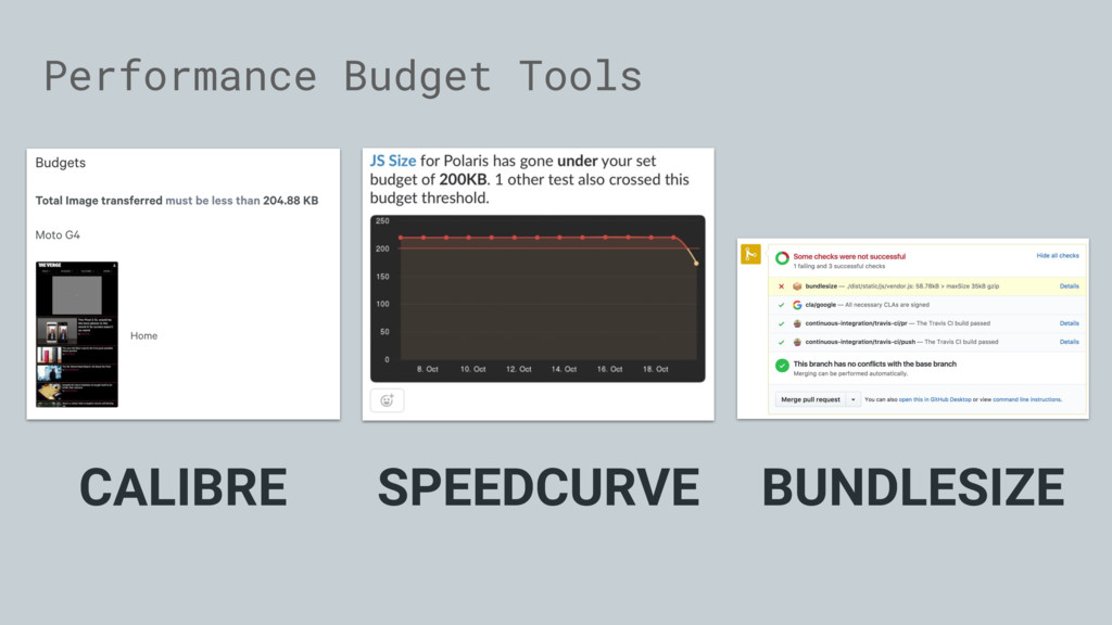 Performance Budget Tools CALIBRE BUNDLESIZE SPE...