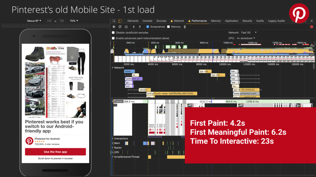Pinterest's old Mobile Site - 1st load First Pa...