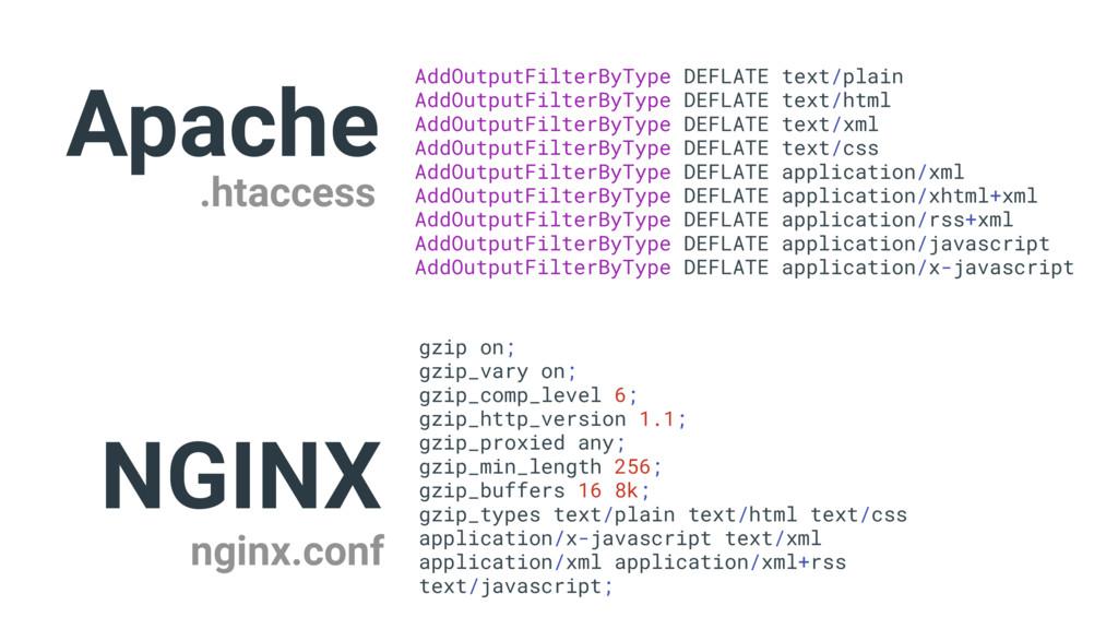 Apache NGINX gzip on; gzip_vary on; gzip_comp_l...