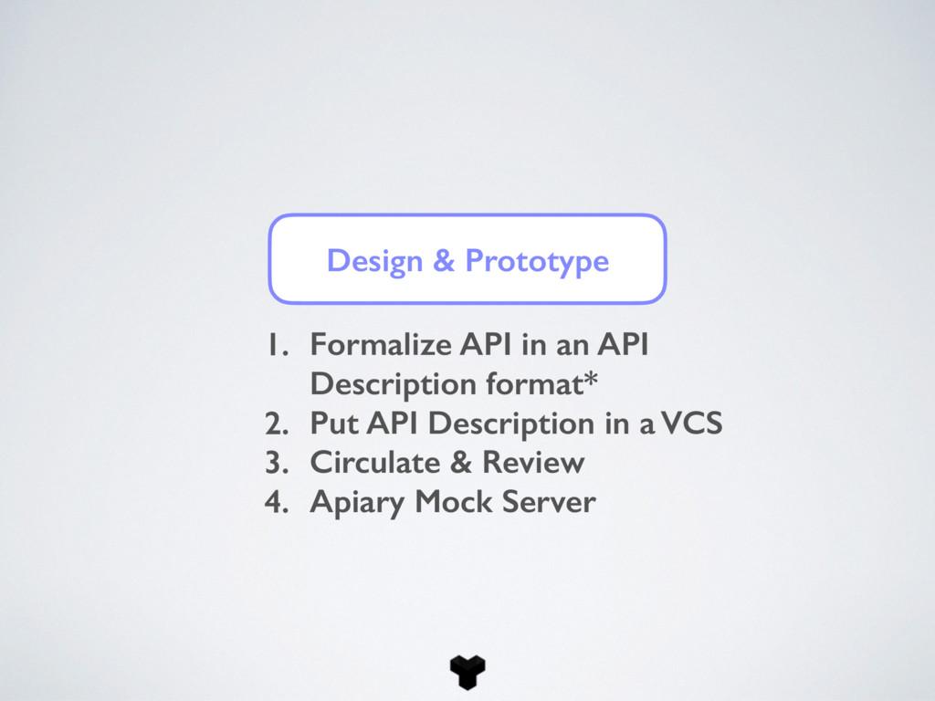 Design & Prototype 1. Formalize API in an API D...