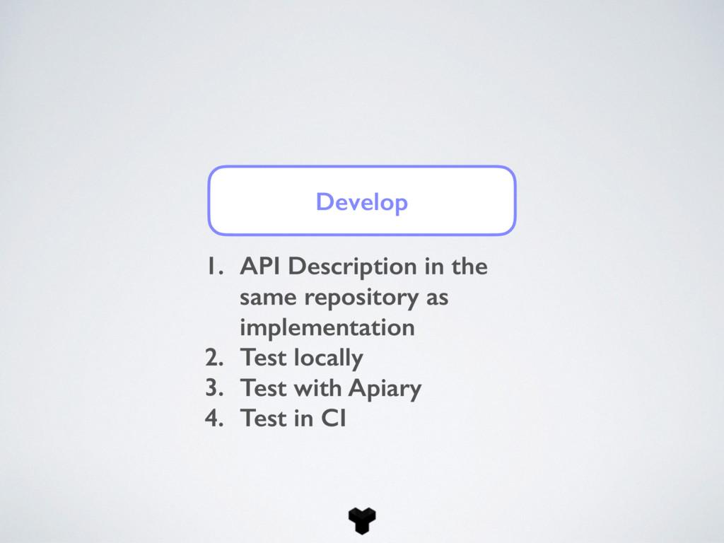 Develop 1. API Description in the same reposito...