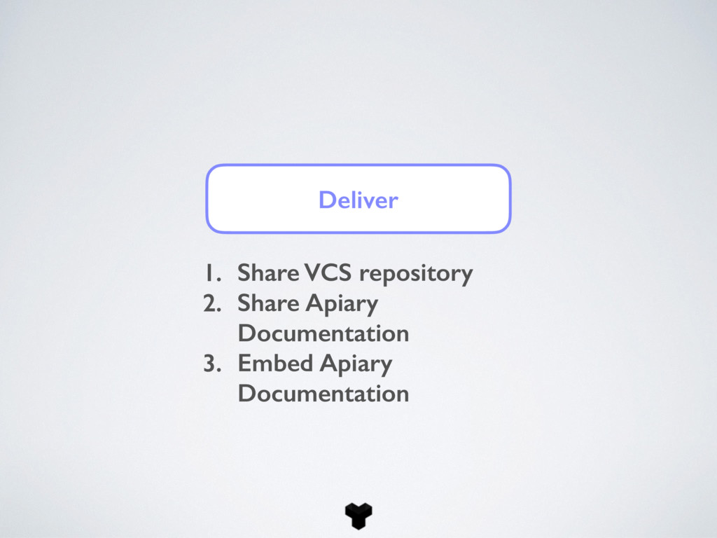 Deliver 1. Share VCS repository 2. Share Apiary...