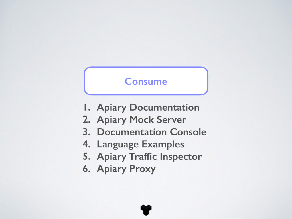 Consume 1. Apiary Documentation 2. Apiary Mock ...