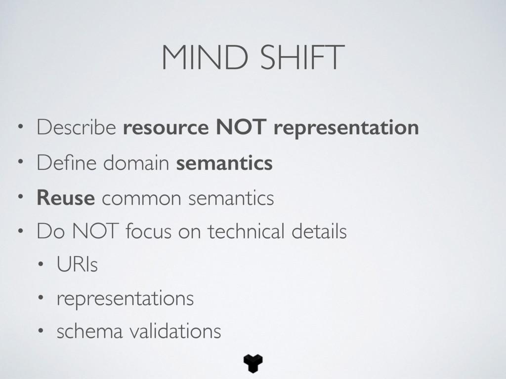 MIND SHIFT • Describe resource NOT representati...