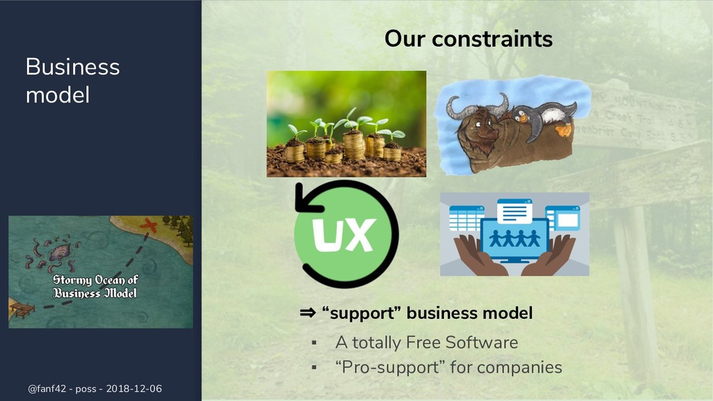 @fanf42 - poss - 2018-12-06 Business model 7 ⇒ ...