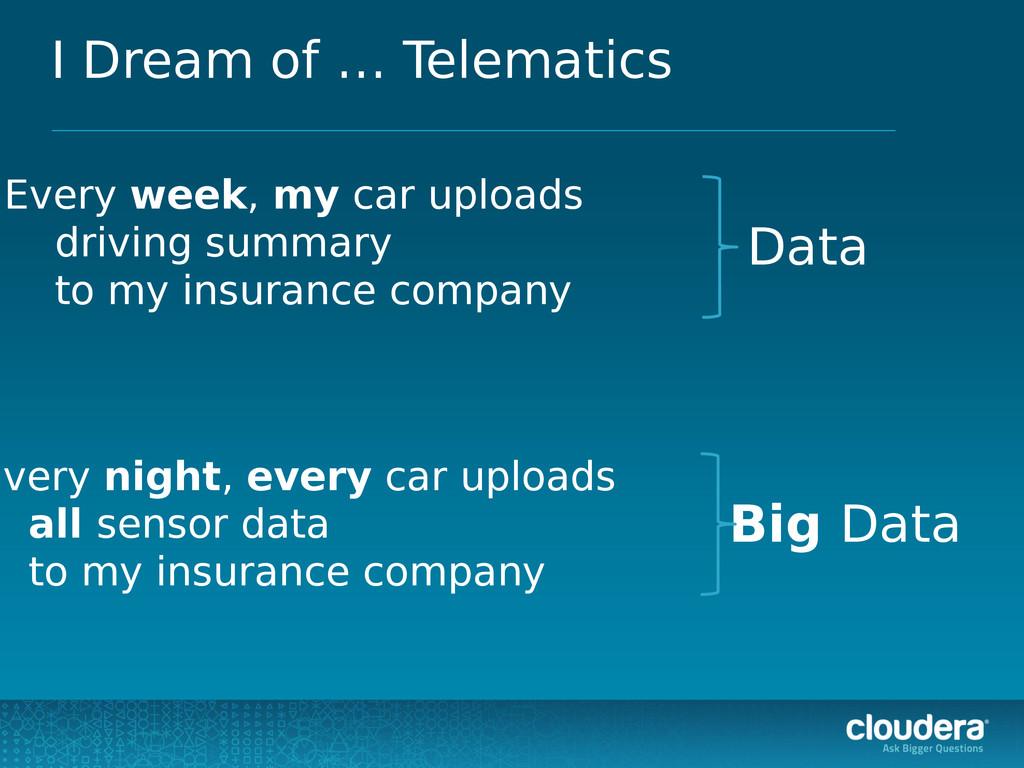 I Dream of … Telematics Every week, my car uplo...