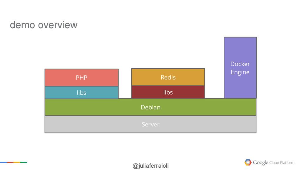 @juliaferraioli demo overview Server Debian Doc...