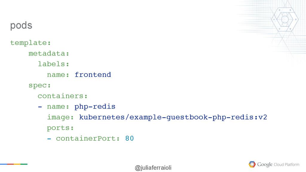 @juliaferraioli pods template: metadata: labe...
