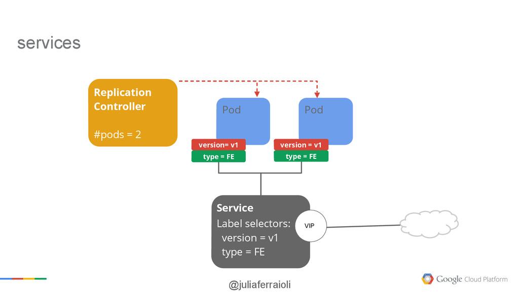 @juliaferraioli Service Label selectors: versio...