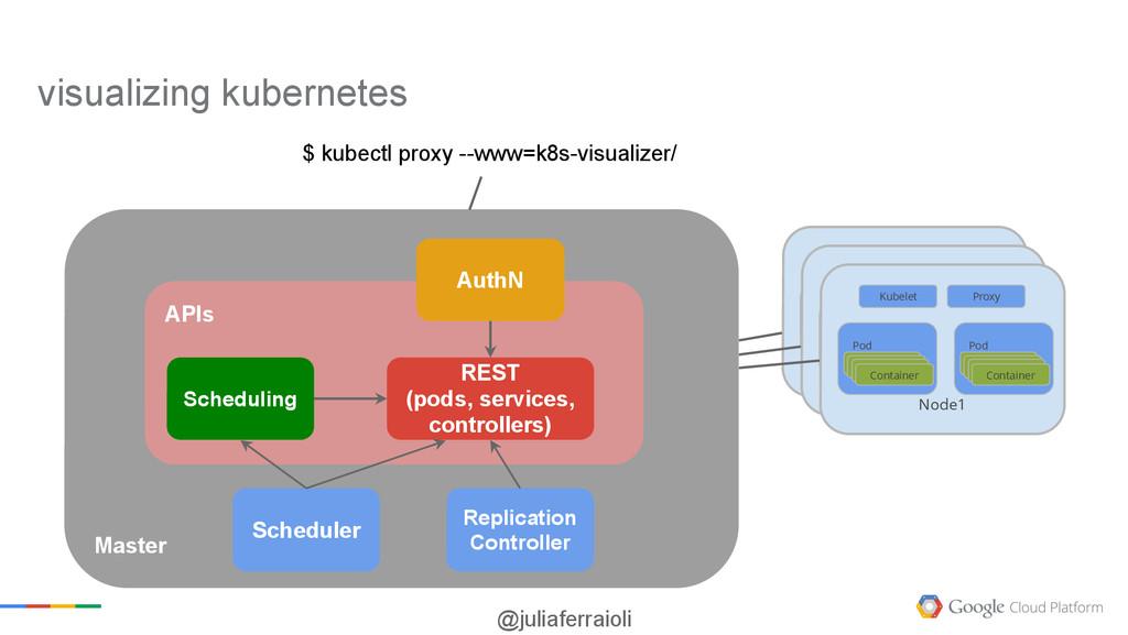 @juliaferraioli Master APIs Scheduling REST (po...