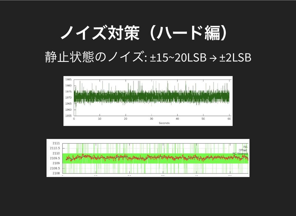 ノイズ対策(ハード編) ノイズ対策(ハード編) 静止状態のノイズ: ±15~20LSB → ±...