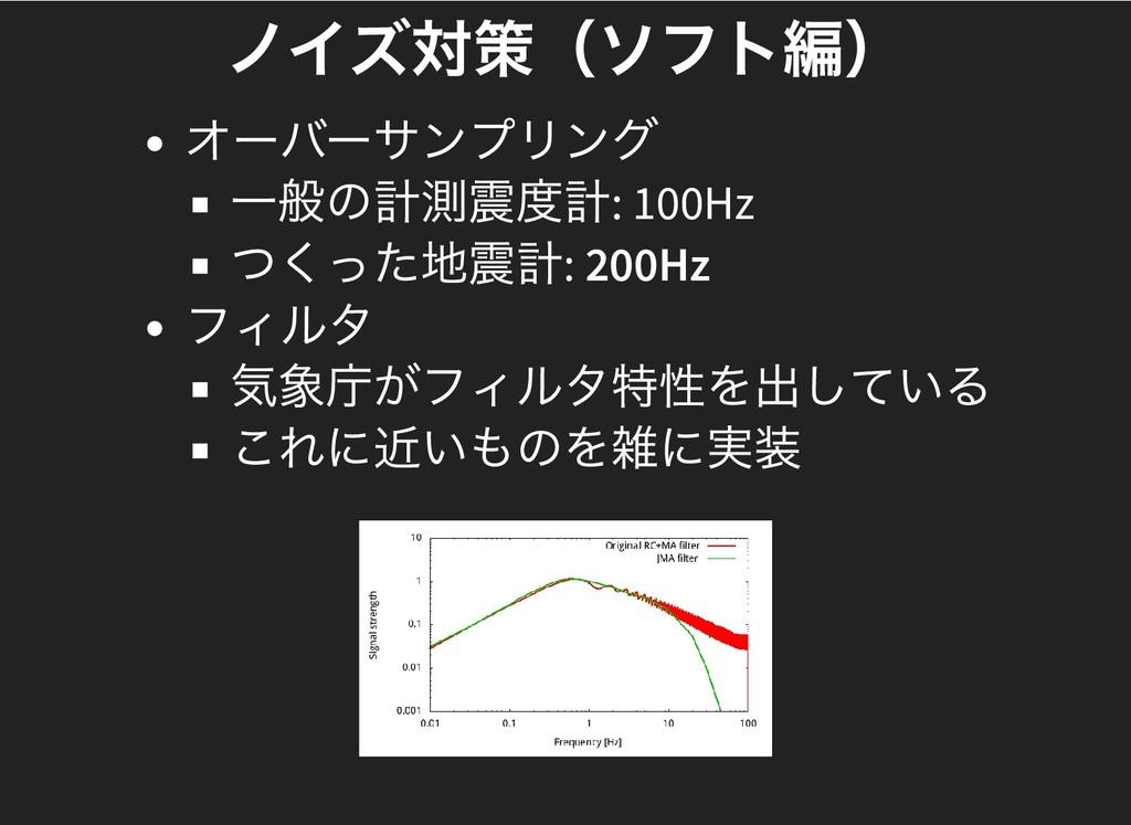 ノイズ対策(ソフト編) ノイズ対策(ソフト編) オーバーサンプリング 一般の計測震度計: 10...