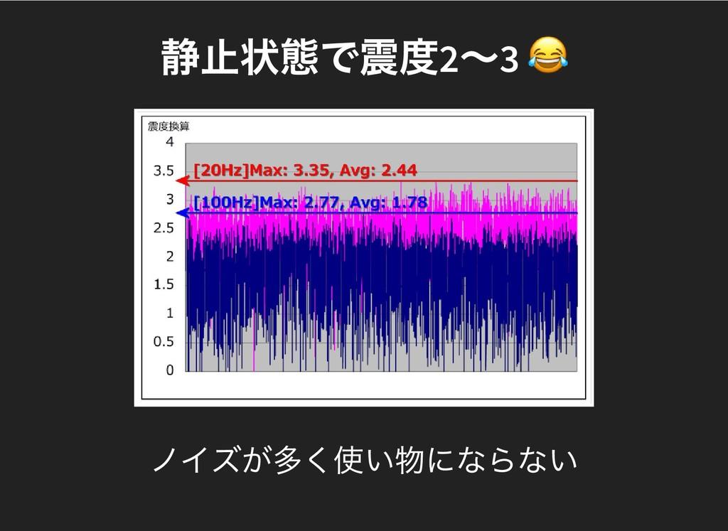 静止状態で震度 2 ~ 3 静止状態で震度 2 ~ 3 ノイズが多く使い物にならない