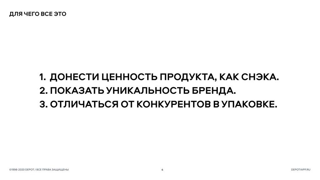 4 ©1998-2020 DEPOT / ВСЕ ПРАВА ЗАЩИЩЕНЫ DEPOTWP...
