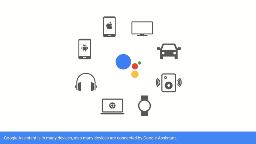 Google Assistant is in many devices, also many ...