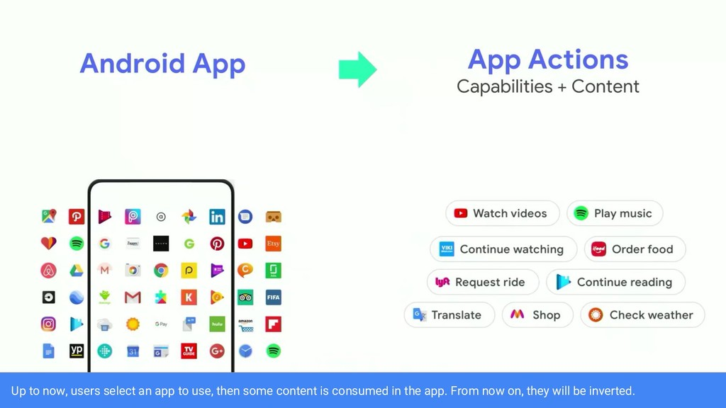 Up to now, users select an app to use, then som...