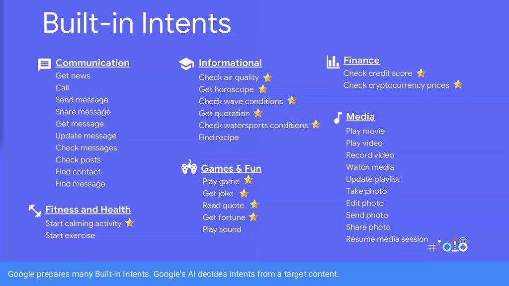 Google prepares many Built-in Intents. Google's...