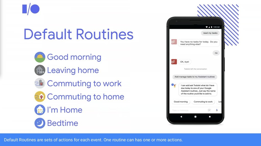 Default Routines are sets of actions for each e...