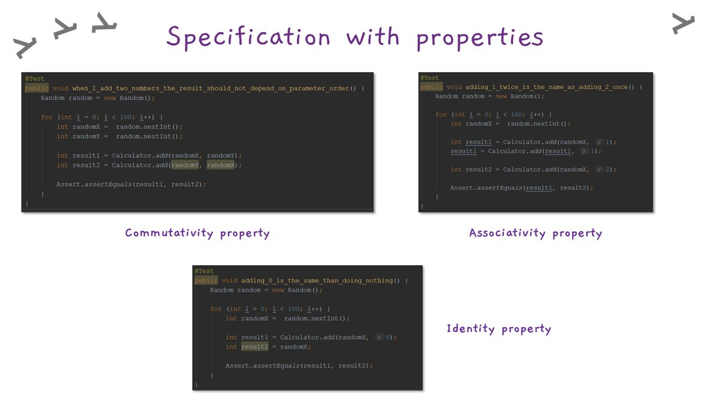 Specification with properties Associativity pro...