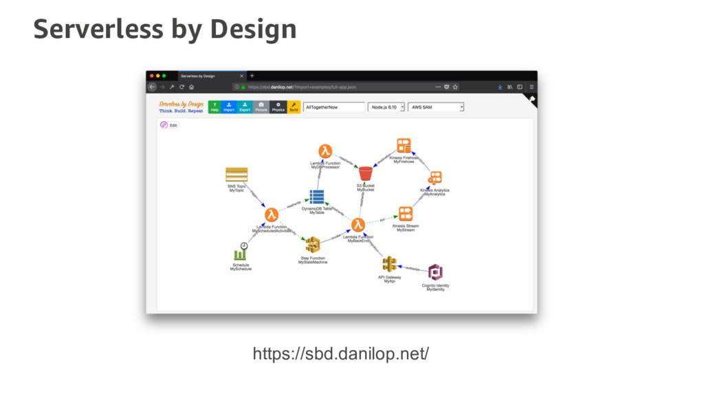 Serverless by Design https://sbd.danilop.net/