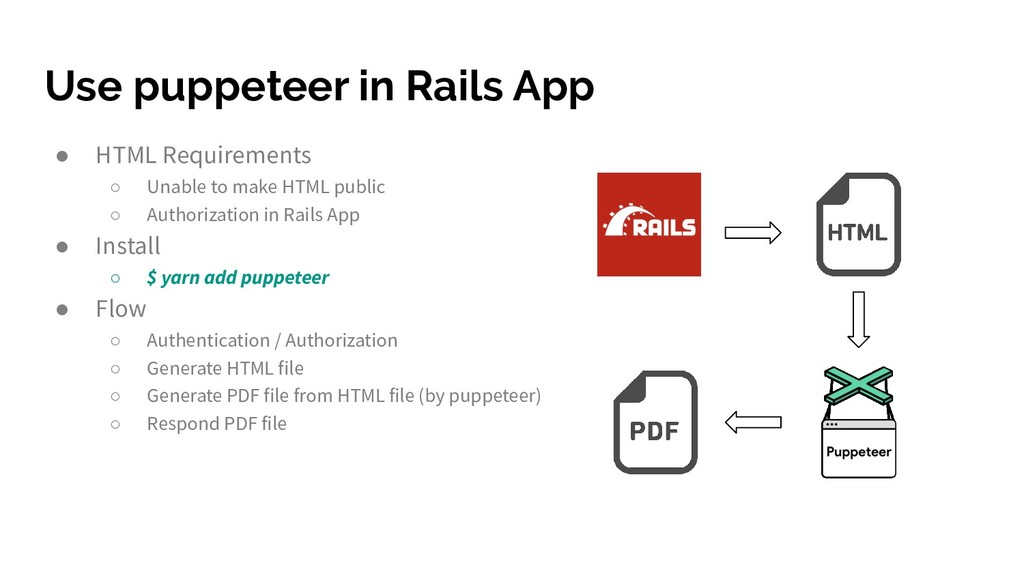 Use puppeteer in Rails App ● HTML Requirements ...