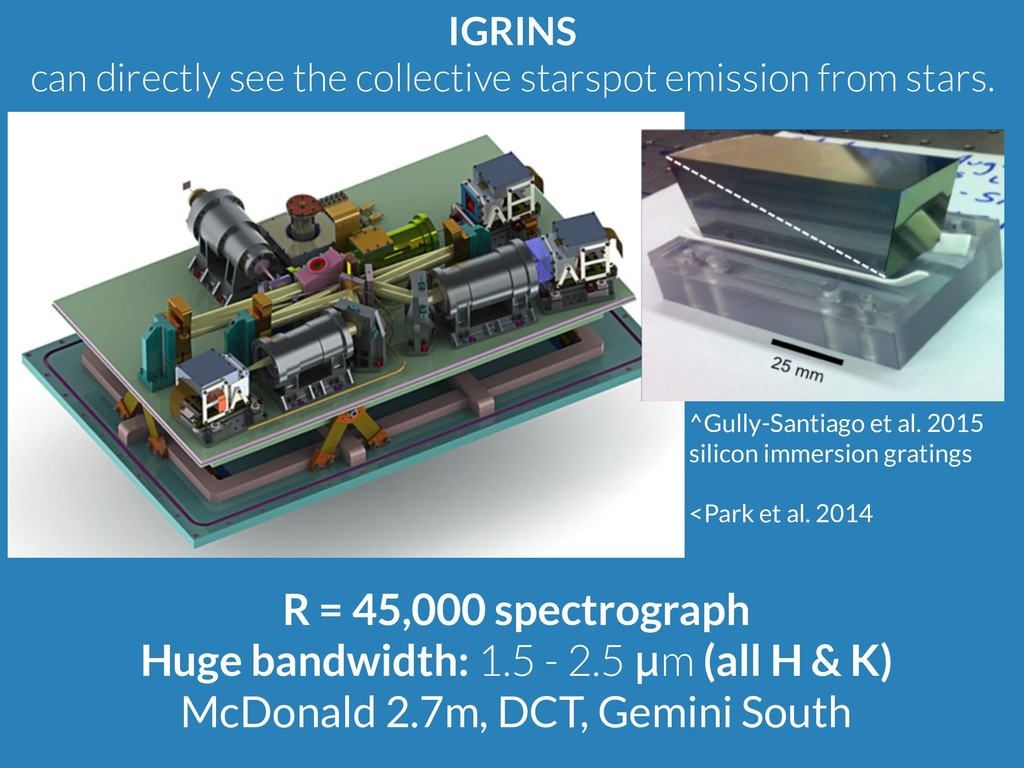 IGRINS can directly see the collective starspot...