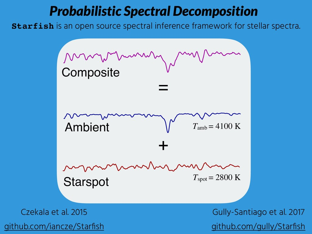 Probabilistic Spectral Decomposition Starfish i...