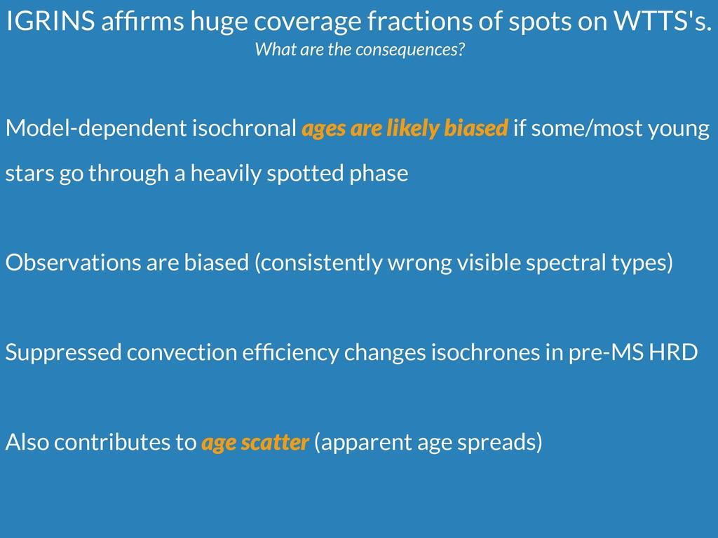 IGRINS affirms huge coverage fractions of spots ...